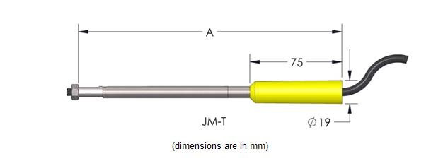 RocTest - JM Series Vibrating Wire Jointmeter