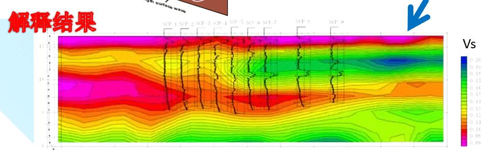 SeisImager SW面波分析软件