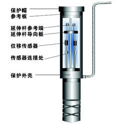 BOR-EX 型钻孔式多点位移计