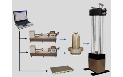 HPTAS 高温高压岩石三轴测试系统