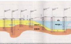 用人工振源应用于表面波探测的土木调查