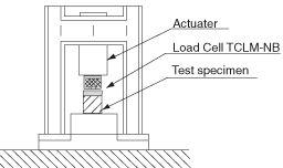 TML Load Cells