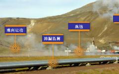 如何监测长距离管道结构安全?