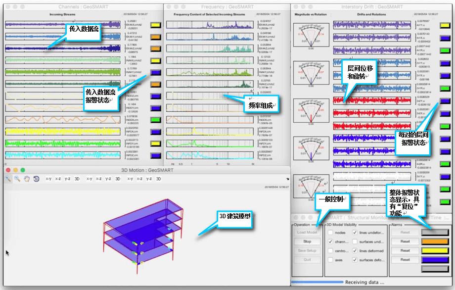 GeoSMART实时结构健康监测软件