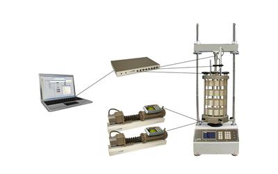 自动三轴试验系统GDSTAS