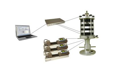 标准应力路径静三轴仪试验系统 STDTTS
