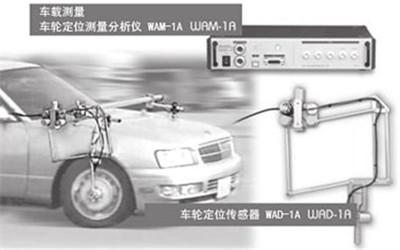 车轮定位测量系统